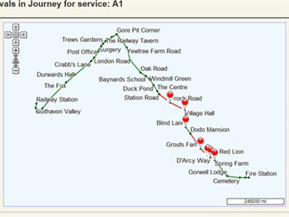Bus Punctuality Mapping using GPS