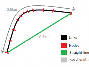 Tip of the month – Normalise Road Network